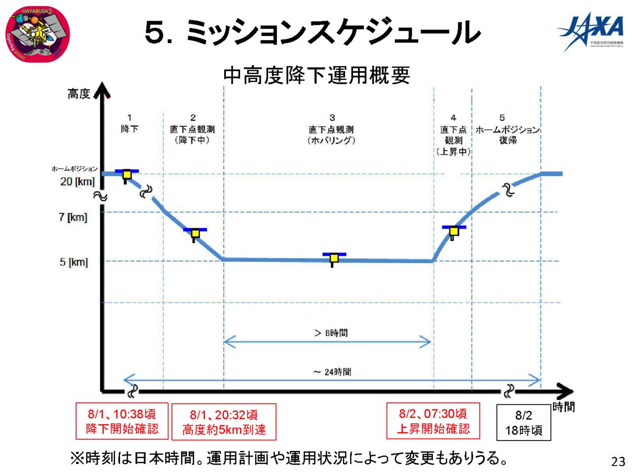 f:id:Imamura:20180802145943p:plain