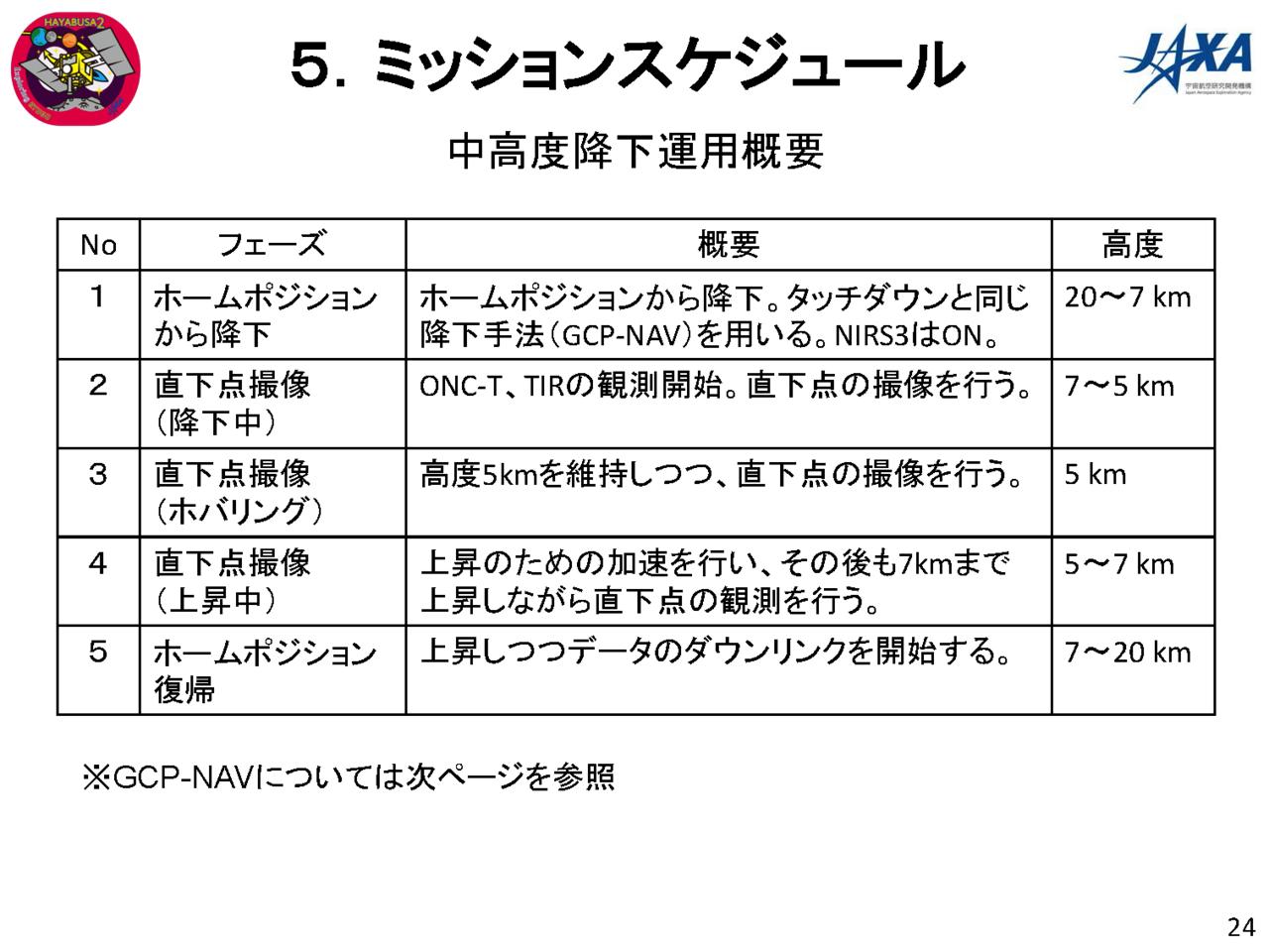 f:id:Imamura:20180802145944p:plain