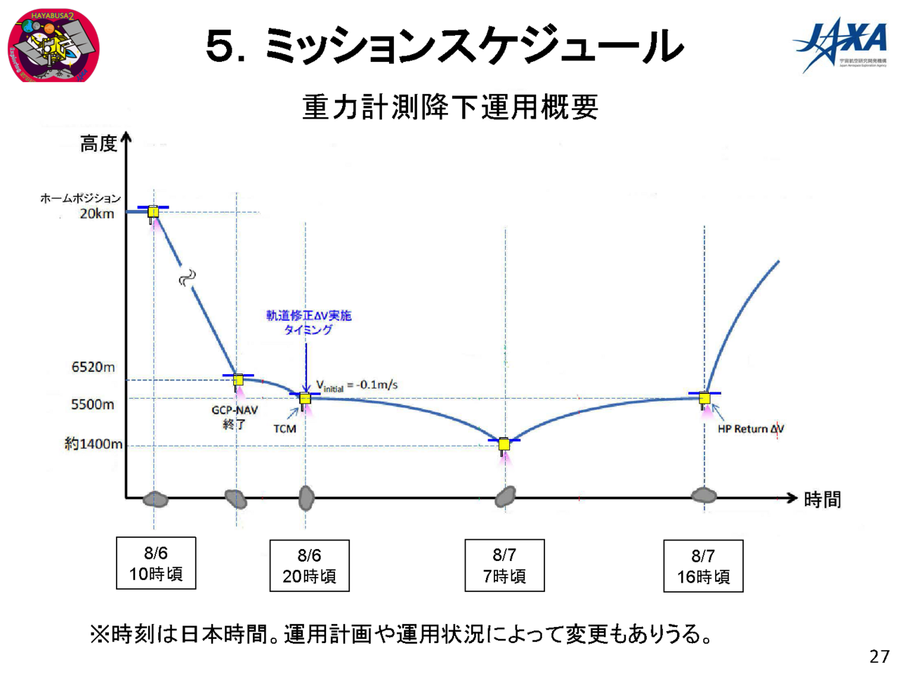 f:id:Imamura:20180802145947p:plain
