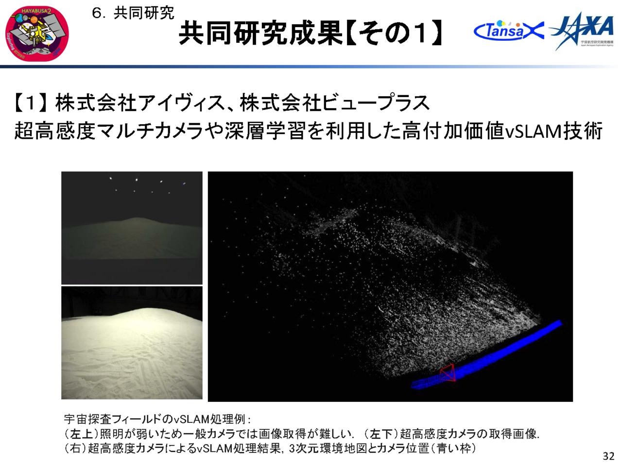 f:id:Imamura:20180802145952p:plain