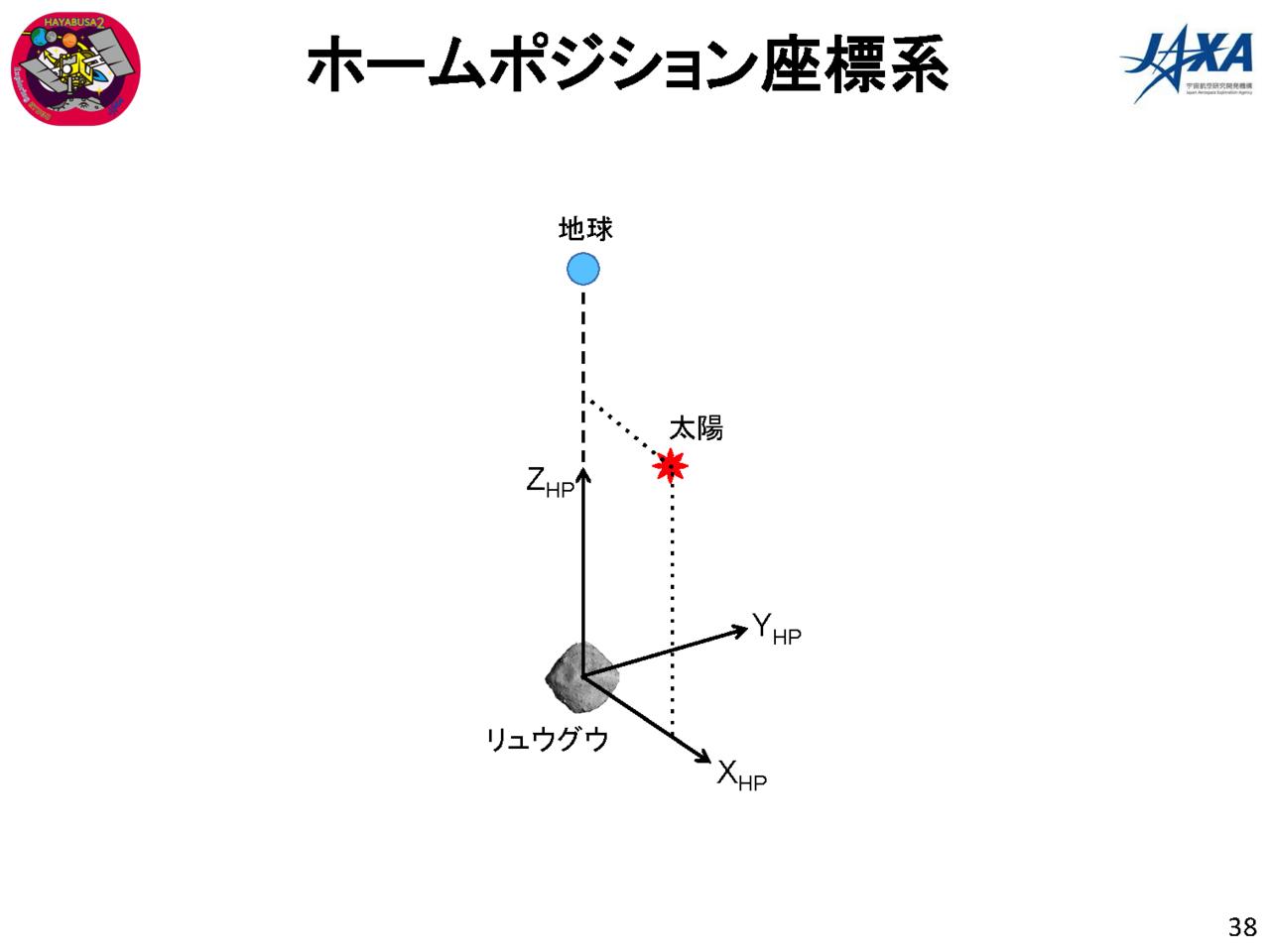 f:id:Imamura:20180802145958p:plain