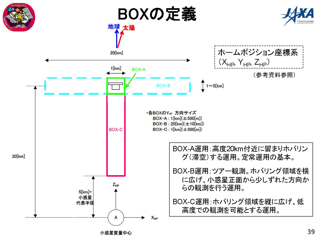f:id:Imamura:20180802145959p:plain