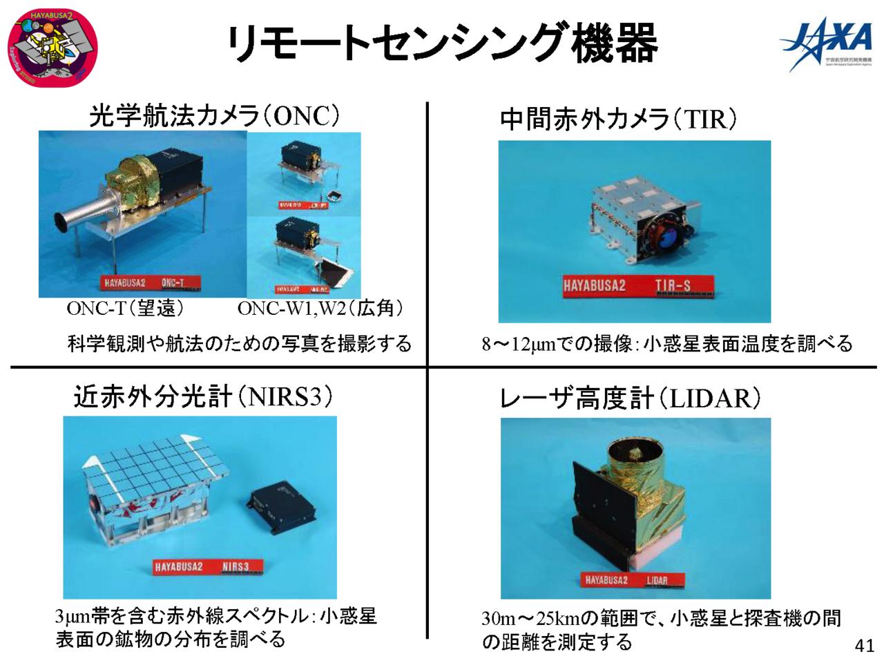 f:id:Imamura:20180802150001p:plain