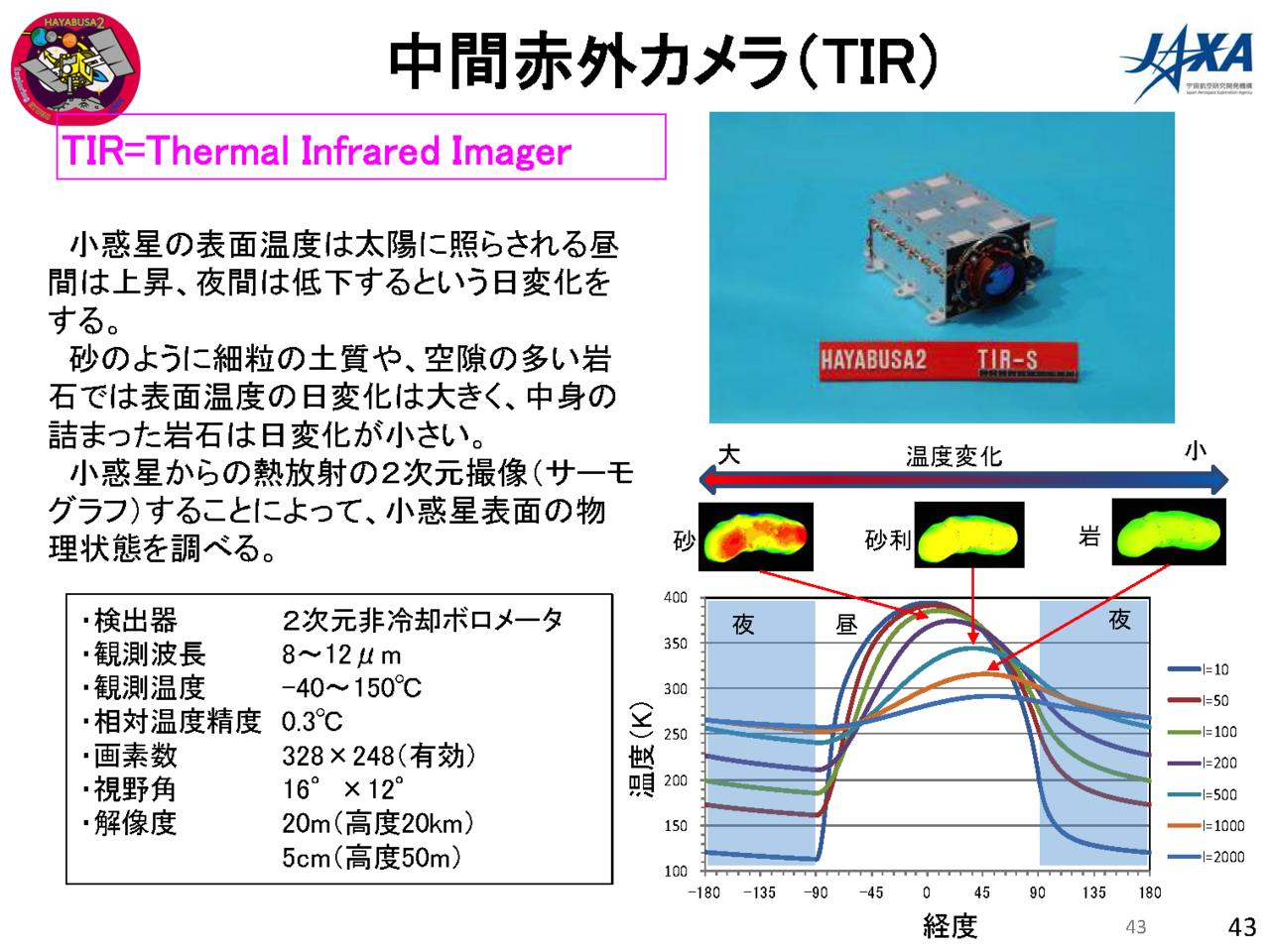 f:id:Imamura:20180802150003p:plain