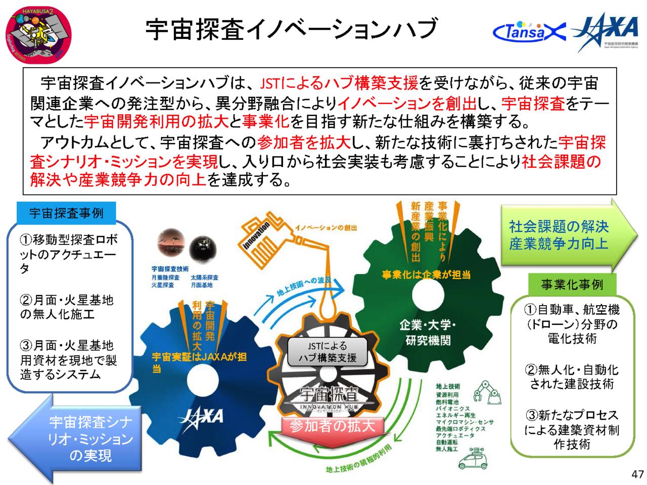 f:id:Imamura:20180802150007p:plain