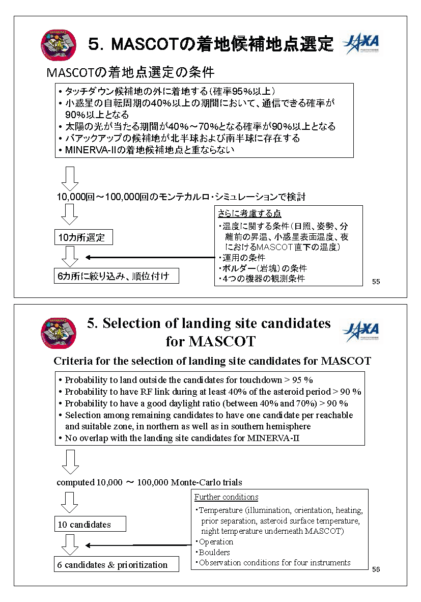 f:id:Imamura:20180823155943p:plain