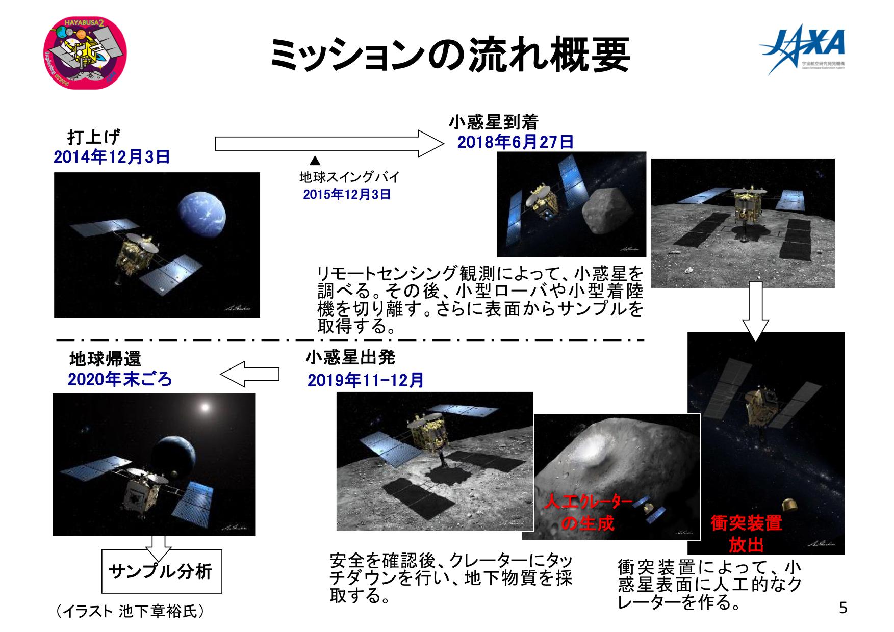 f:id:Imamura:20180905231937p:plain