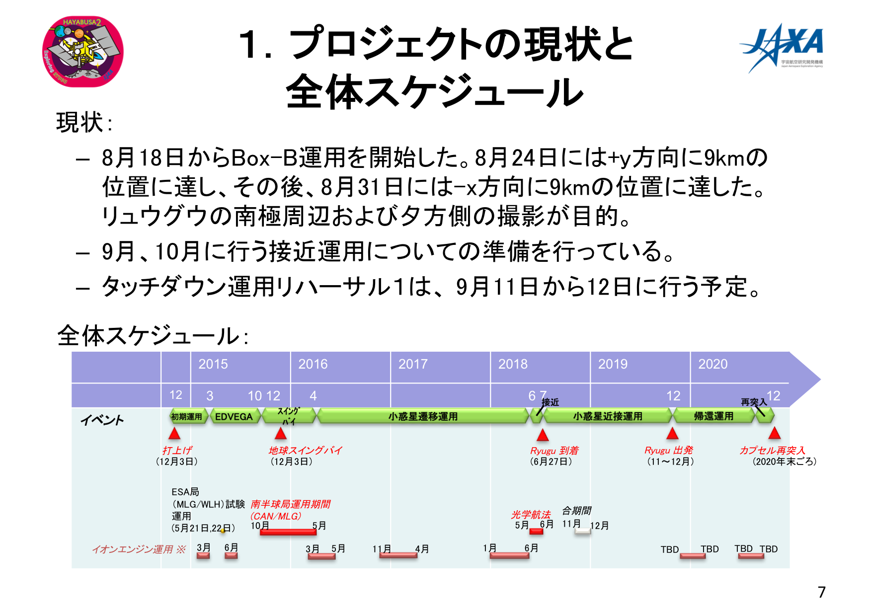 f:id:Imamura:20180905231939p:plain