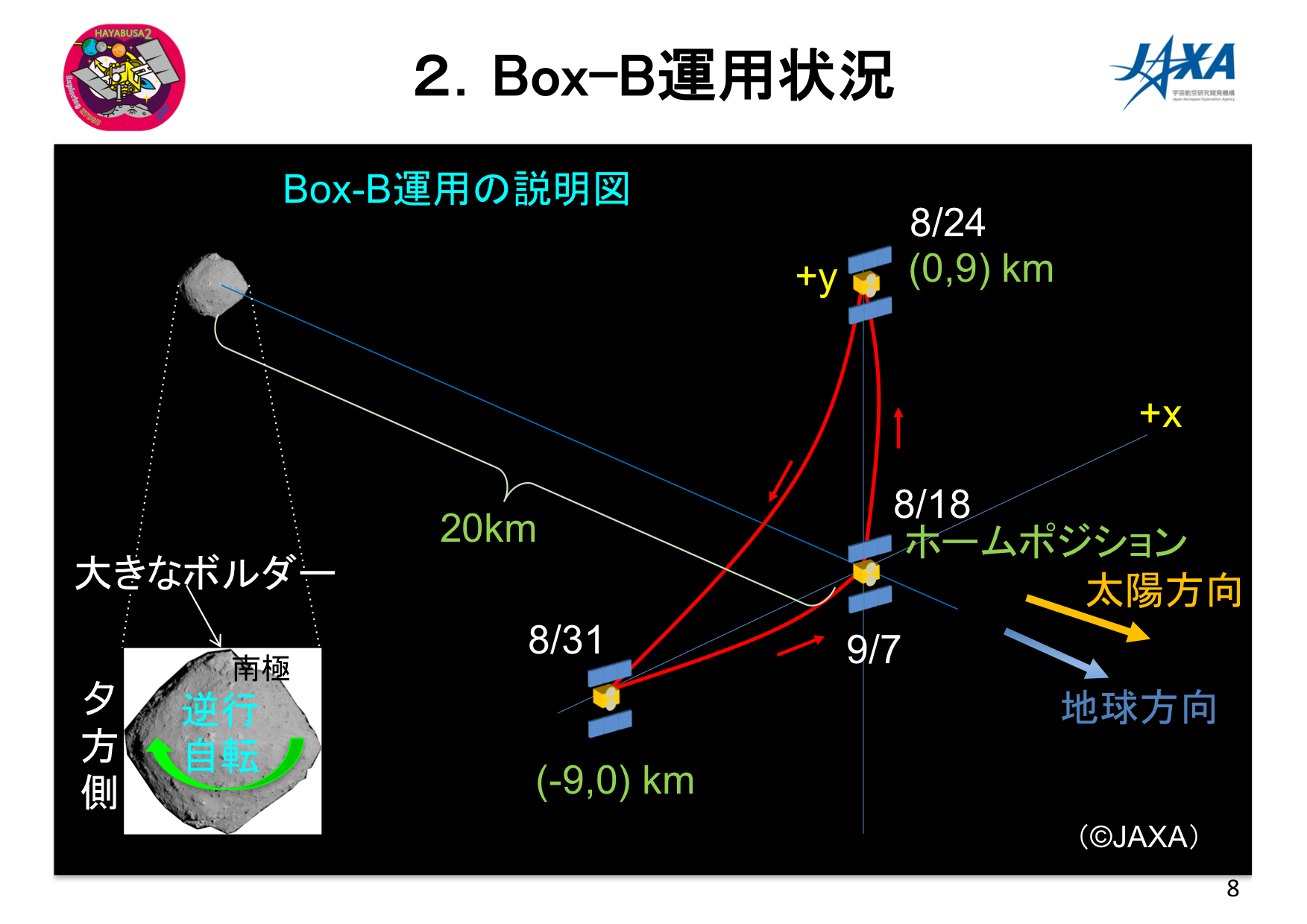 f:id:Imamura:20180905231940p:plain