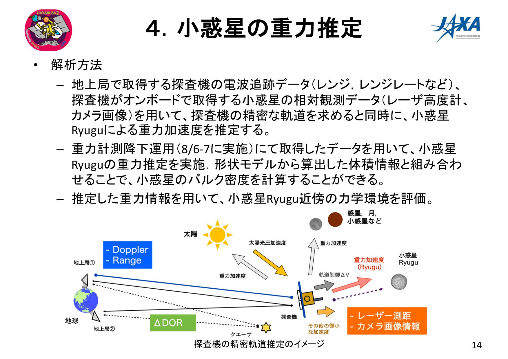 f:id:Imamura:20180905231946p:plain