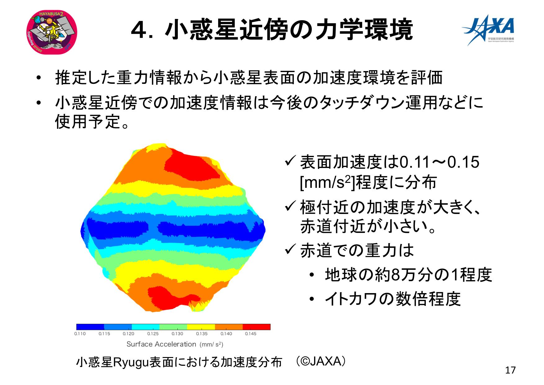 f:id:Imamura:20180905231949p:plain