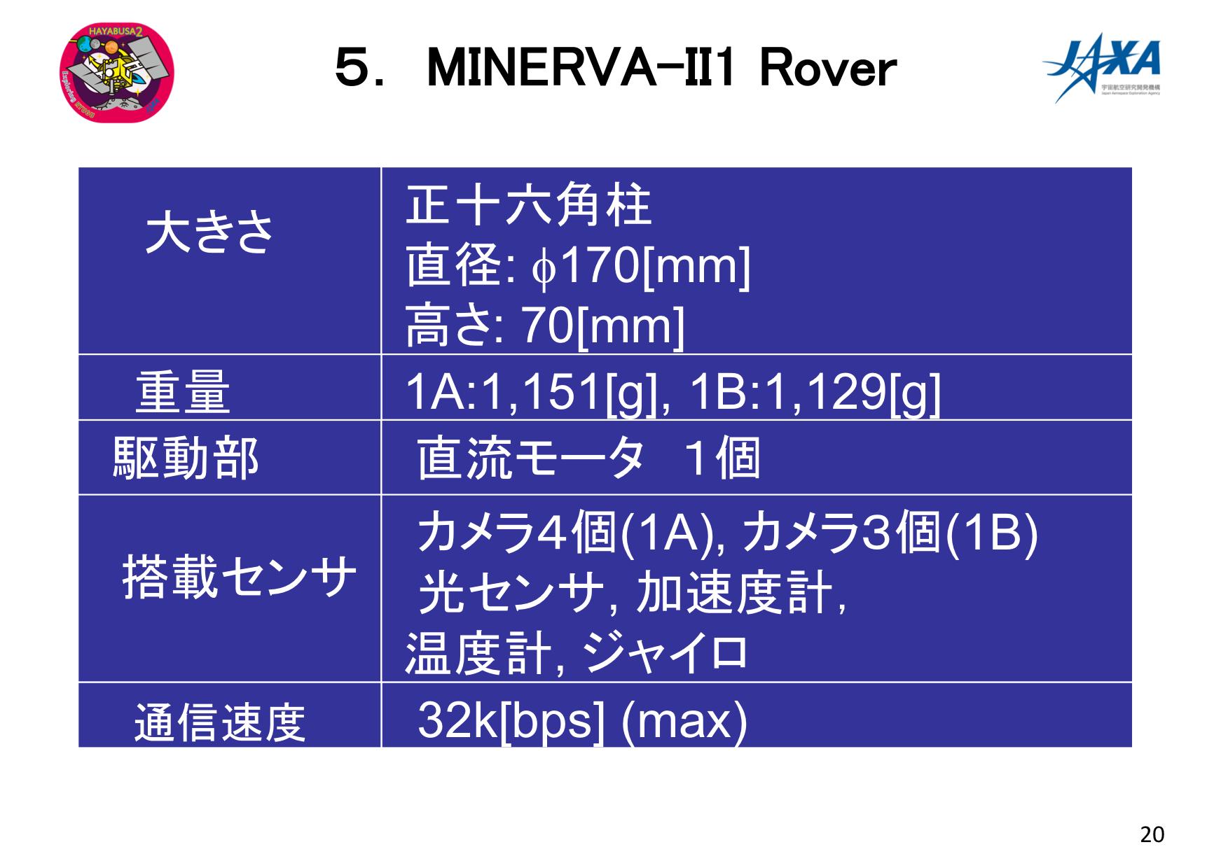 f:id:Imamura:20180905231952p:plain