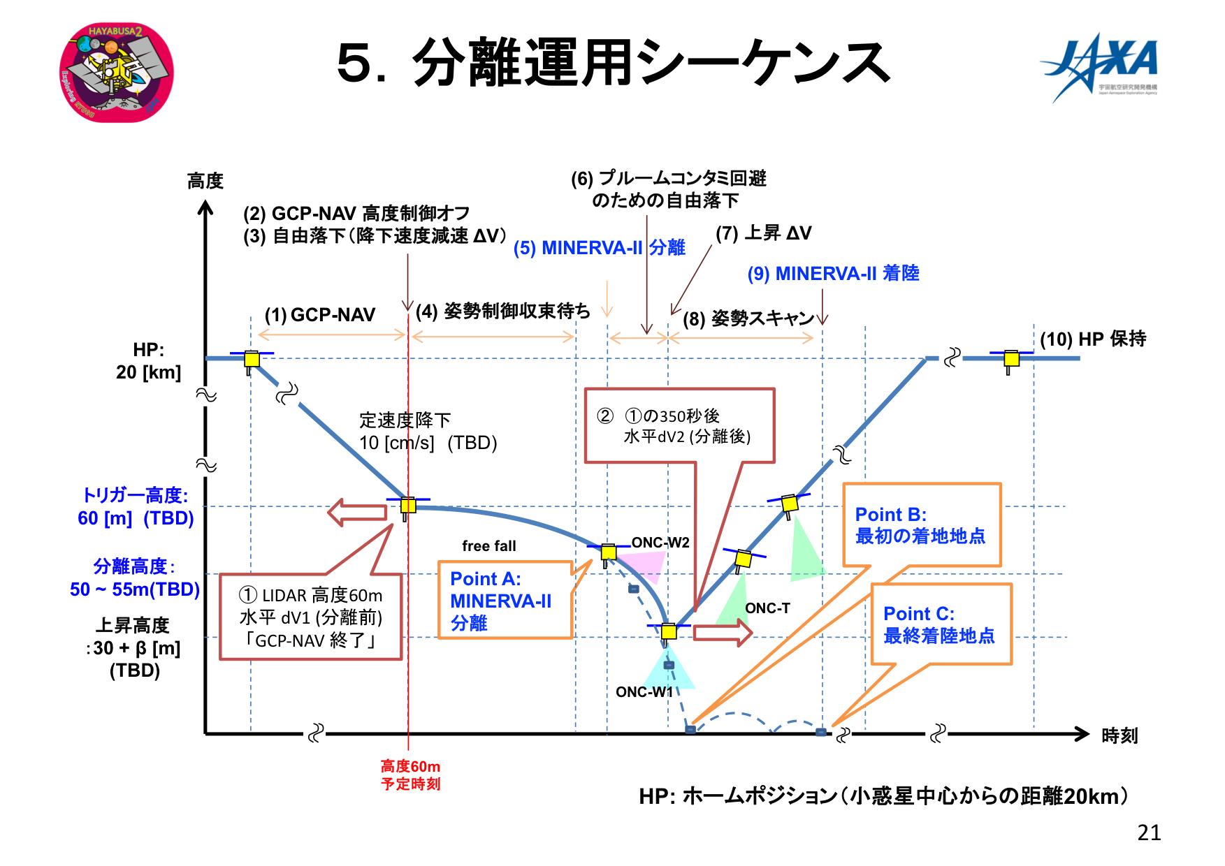 f:id:Imamura:20180905231953p:plain