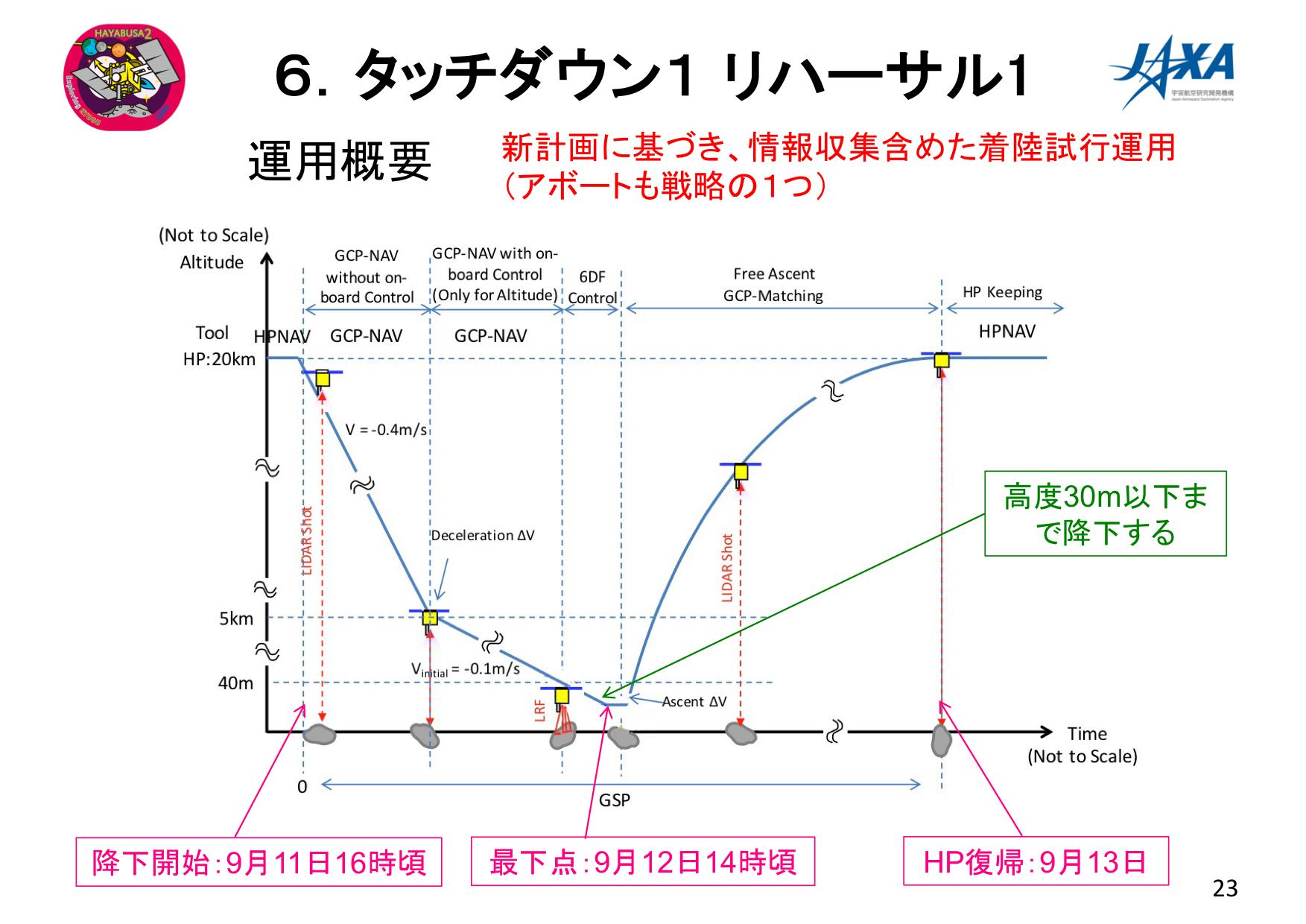 f:id:Imamura:20180905231955p:plain