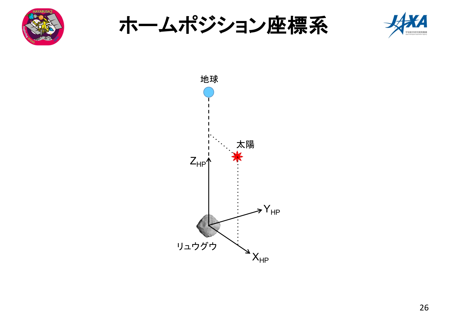 f:id:Imamura:20180905231958p:plain