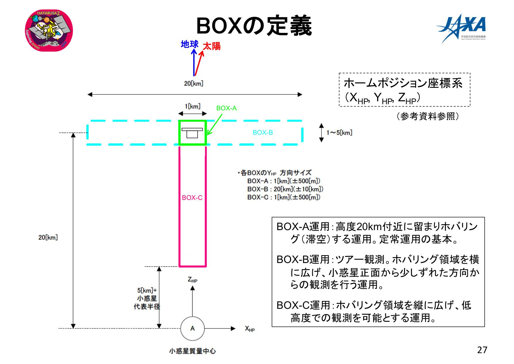 f:id:Imamura:20180905231959p:plain