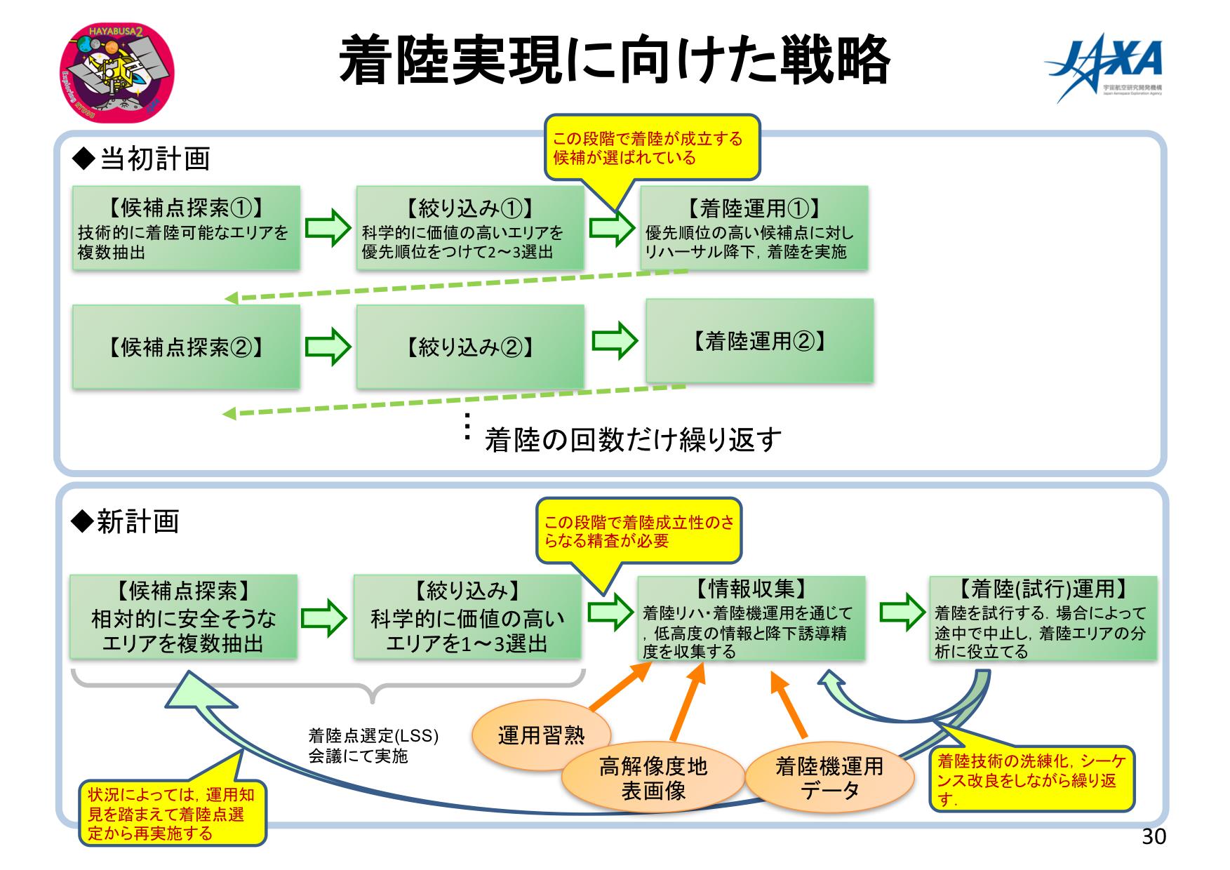 f:id:Imamura:20180905232002p:plain