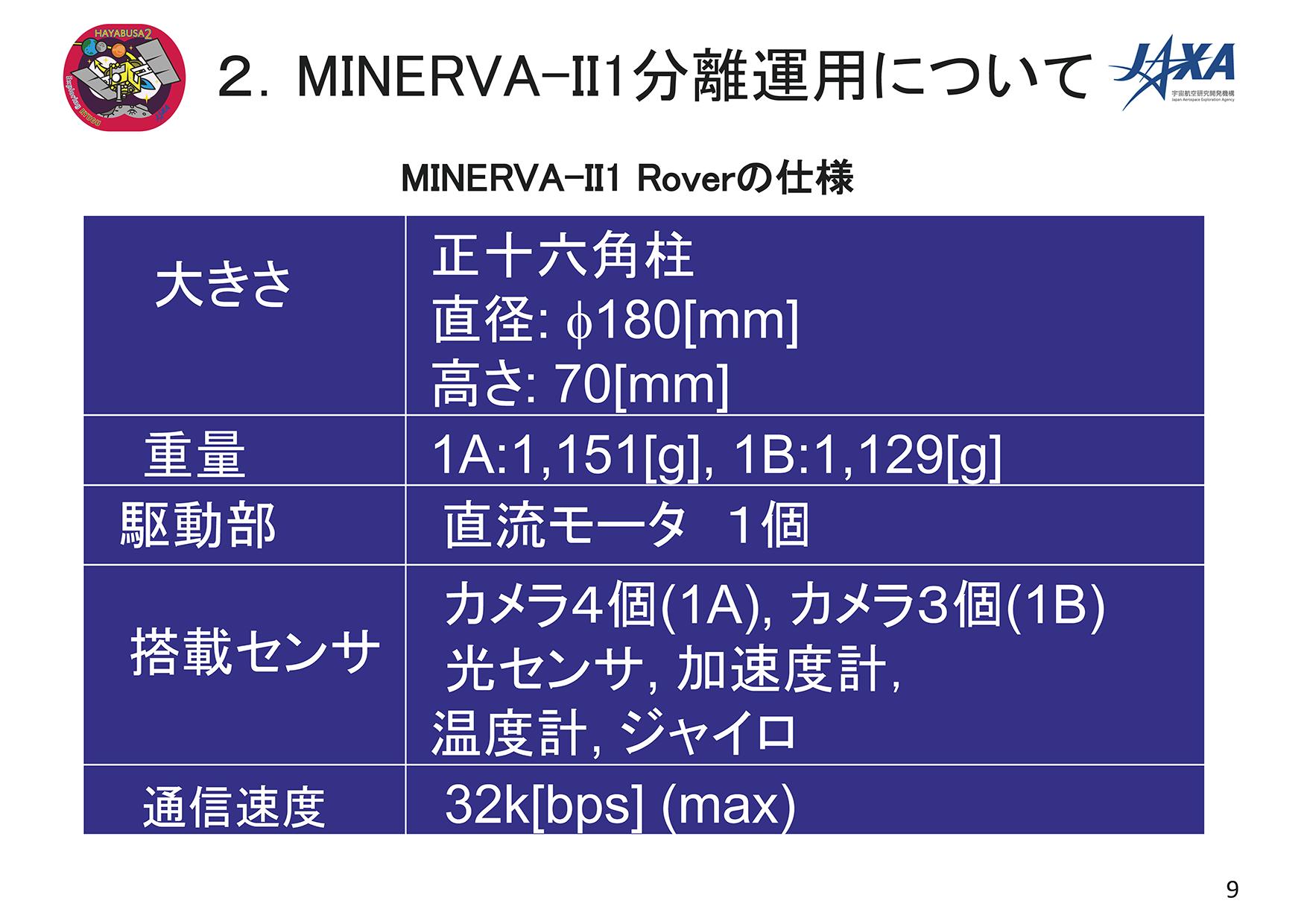f:id:Imamura:20180921145459p:plain