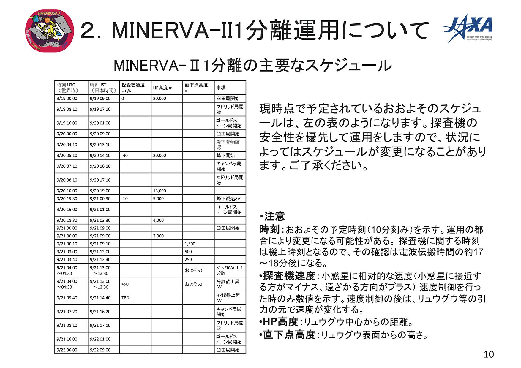 f:id:Imamura:20180921145500p:plain