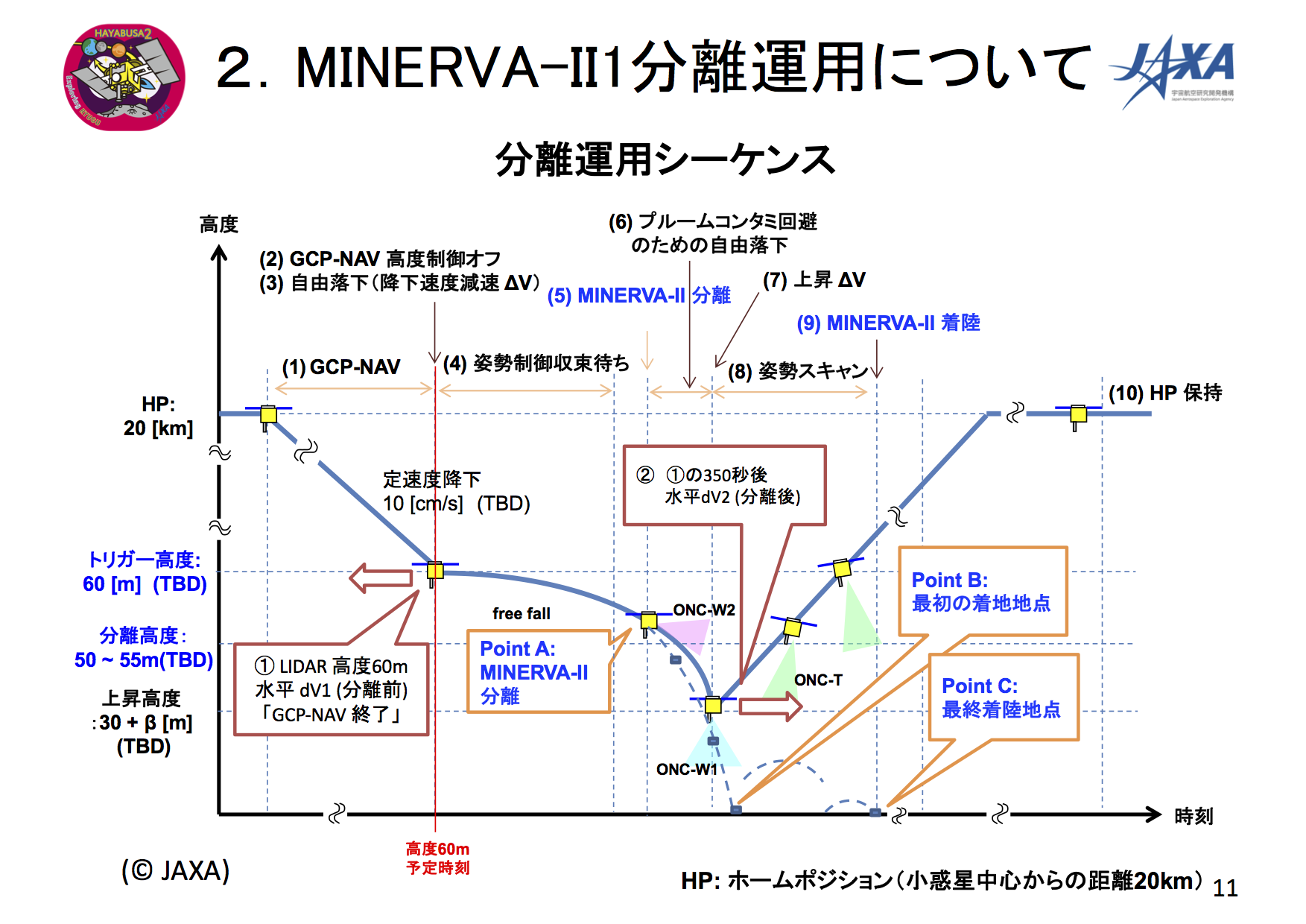 f:id:Imamura:20180921145501p:plain