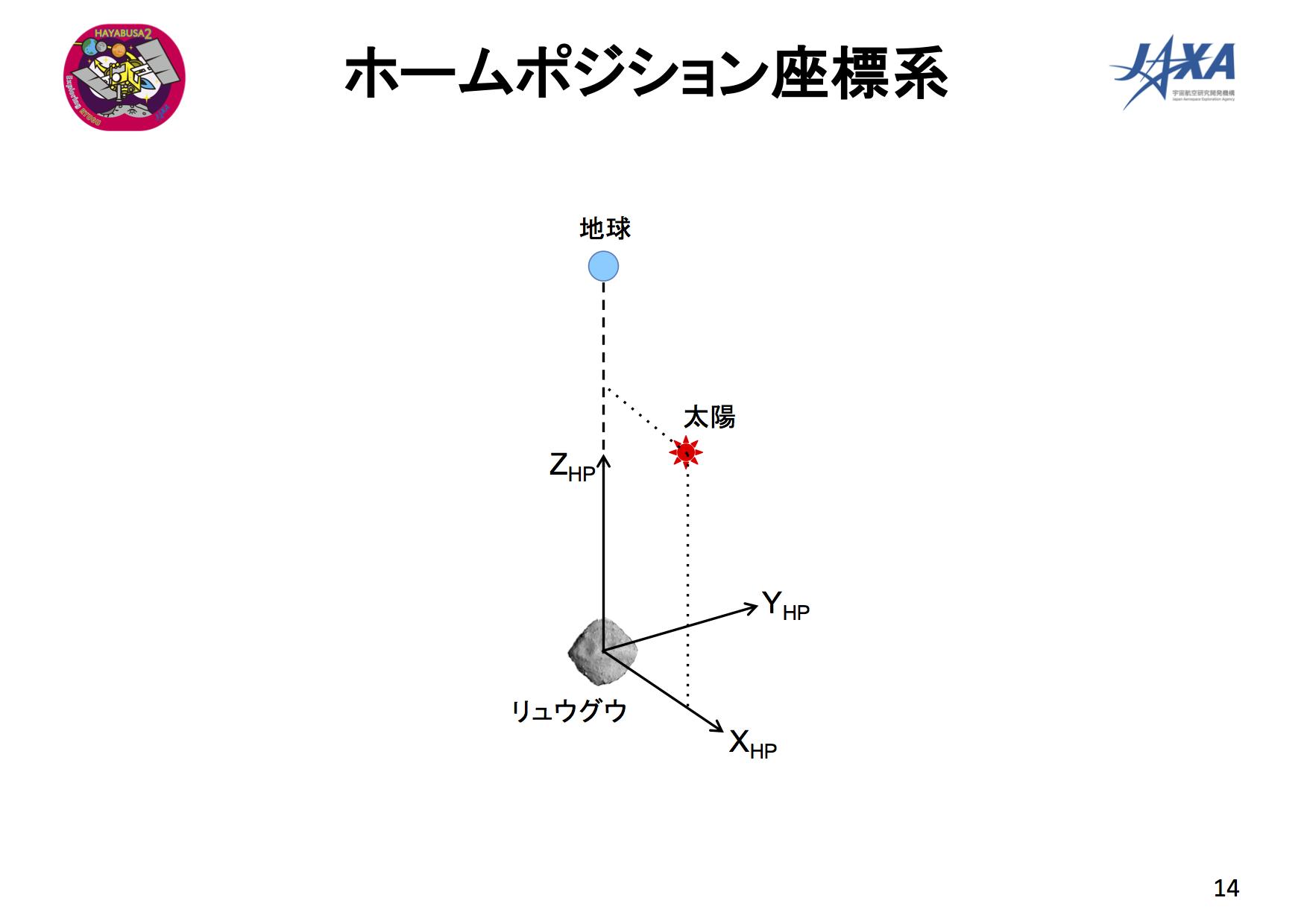 f:id:Imamura:20180921145504p:plain