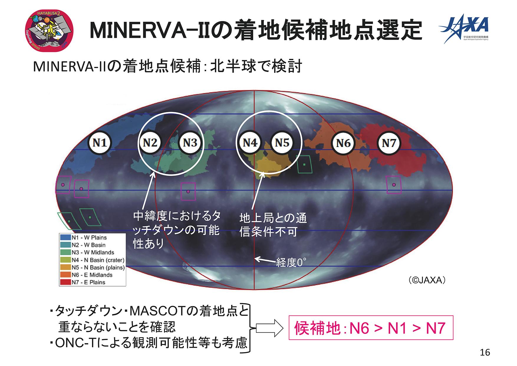 f:id:Imamura:20180921145506p:plain
