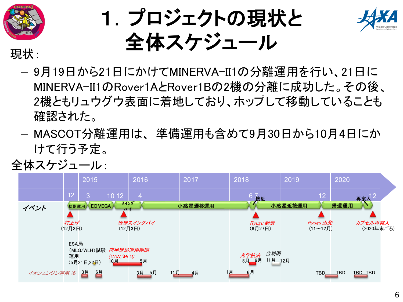 f:id:Imamura:20180927154007p:plain