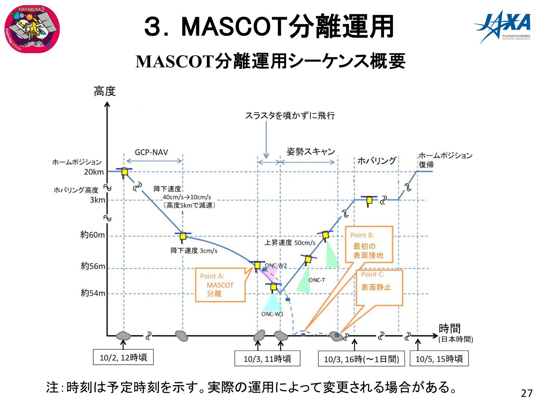 f:id:Imamura:20180927154028p:plain