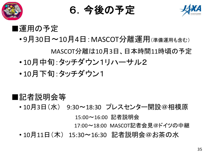 f:id:Imamura:20180927154036p:plain