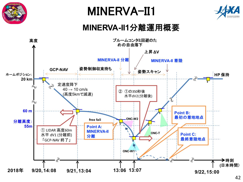 f:id:Imamura:20180927154043p:plain