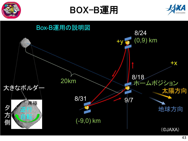 f:id:Imamura:20180927154044p:plain