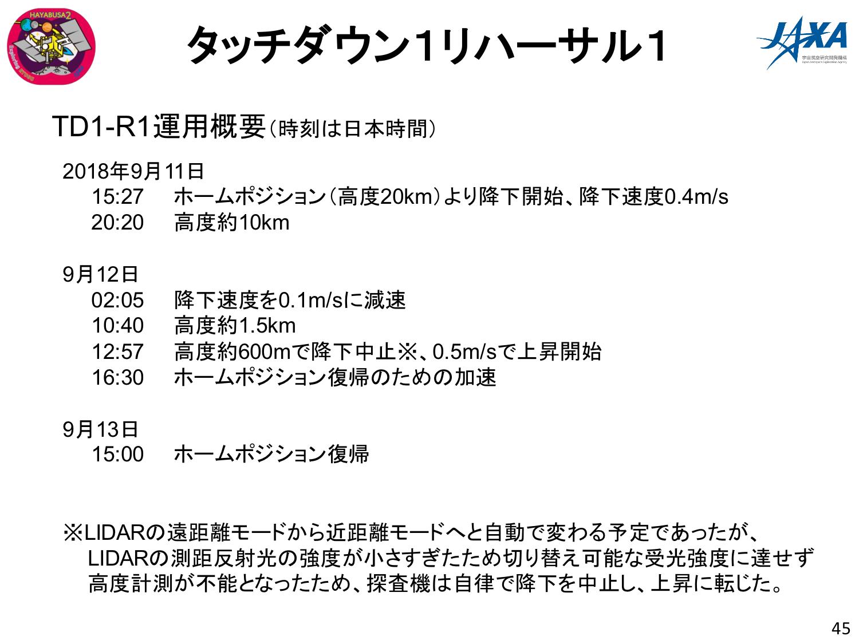 f:id:Imamura:20180927154046p:plain