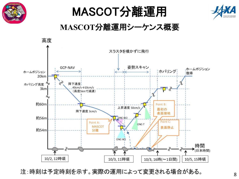 f:id:Imamura:20181003145255p:plain