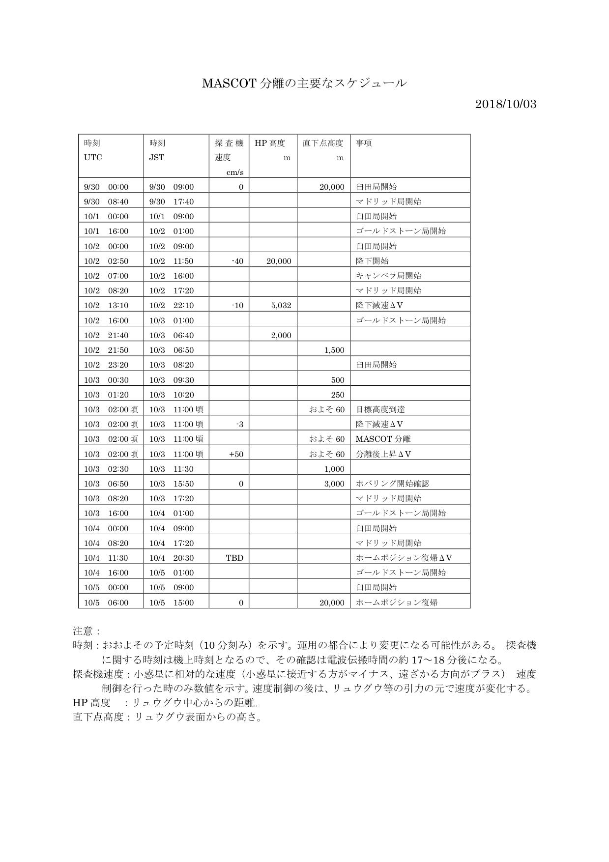 f:id:Imamura:20181003145256p:plain