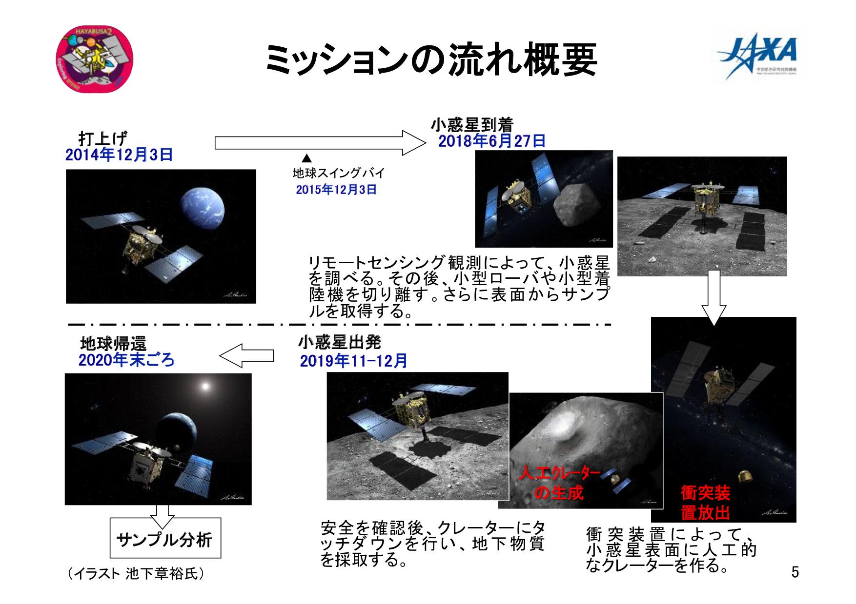 f:id:Imamura:20181011153944p:plain