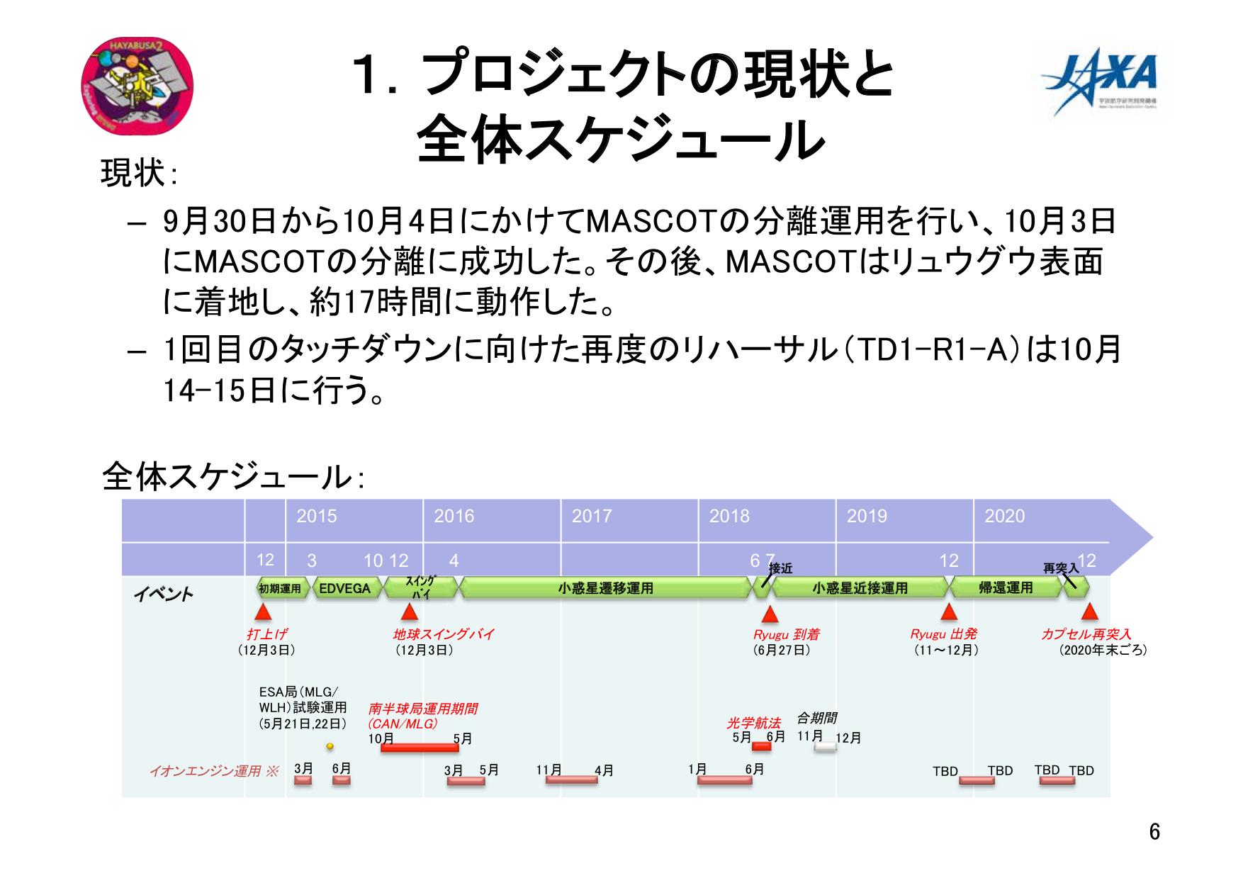 f:id:Imamura:20181011153945p:plain