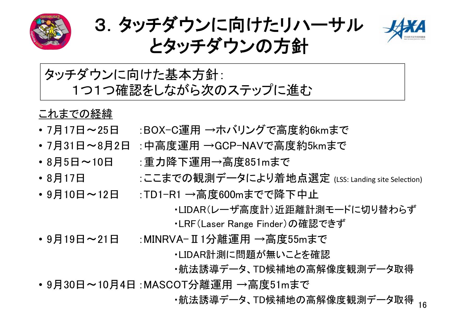 f:id:Imamura:20181011153955p:plain