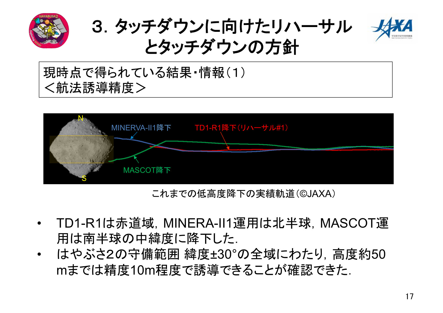 f:id:Imamura:20181011153956p:plain