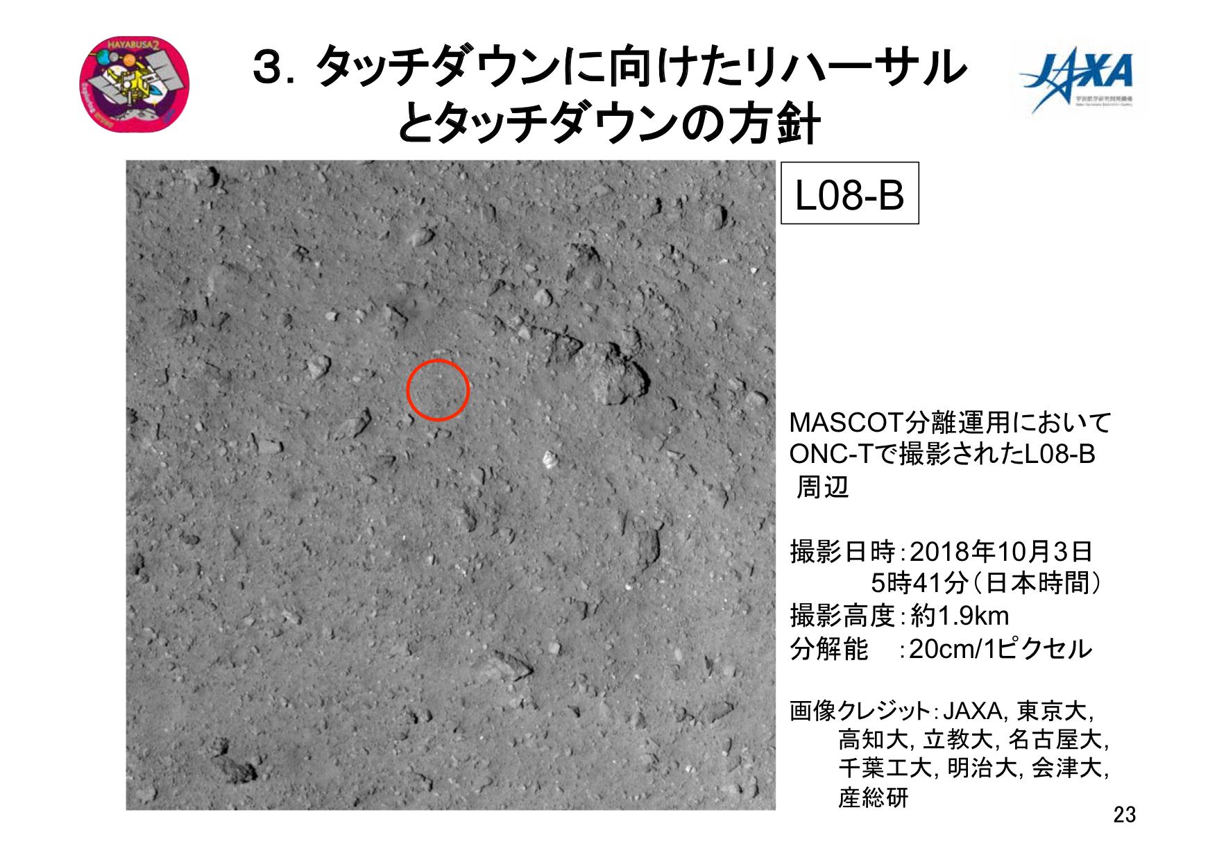 f:id:Imamura:20181011154002p:plain