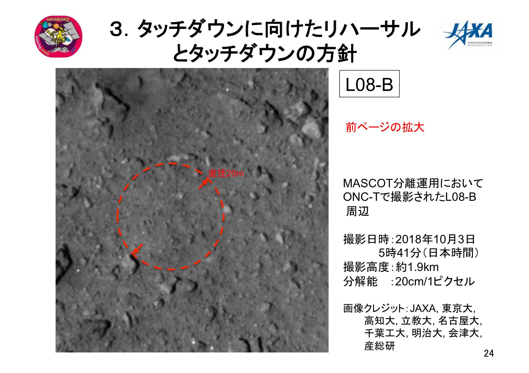 f:id:Imamura:20181011154003p:plain