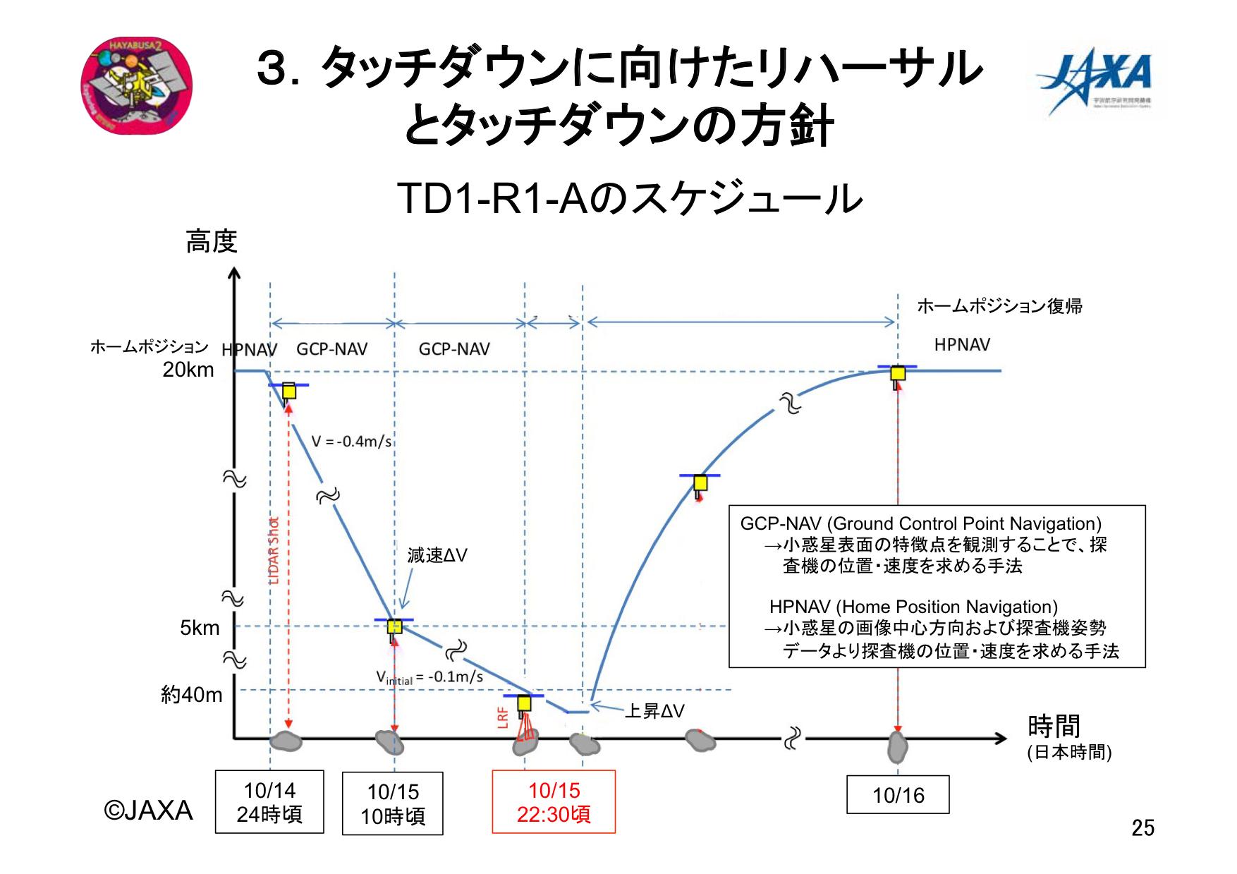 f:id:Imamura:20181011154004p:plain