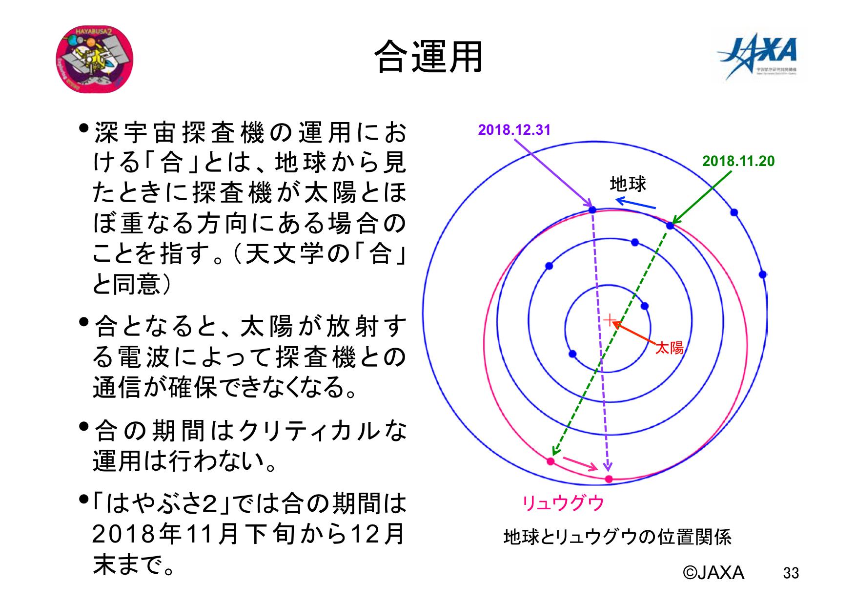 f:id:Imamura:20181011154012p:plain