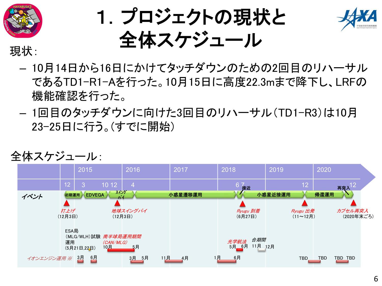 f:id:Imamura:20181023232951p:plain