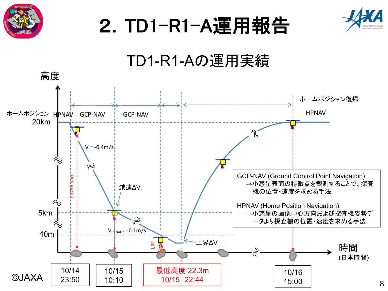 f:id:Imamura:20181023232953p:plain