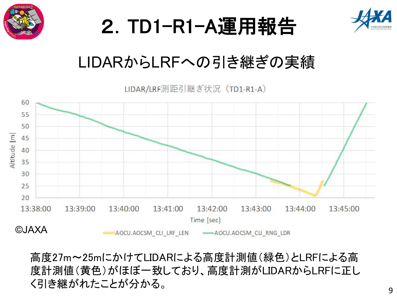 f:id:Imamura:20181023232954p:plain