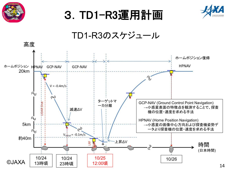 f:id:Imamura:20181023232959p:plain
