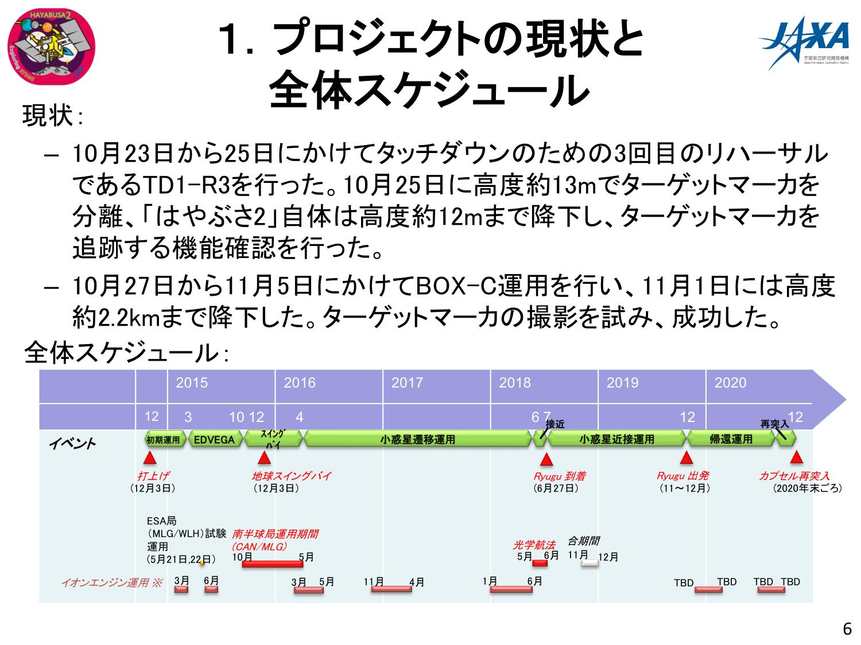 f:id:Imamura:20181108110936p:plain