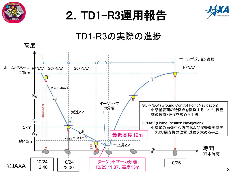 f:id:Imamura:20181108110938p:plain