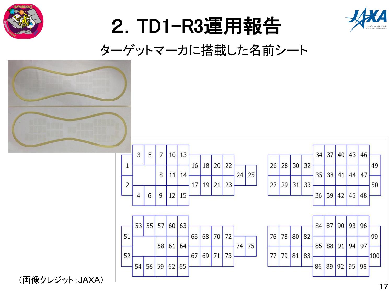 f:id:Imamura:20181108110947p:plain