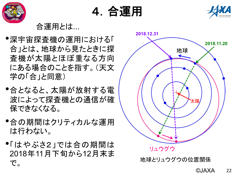f:id:Imamura:20181108110952p:plain
